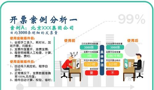 哈尔滨易助金税接口 推荐咨询「苏州金航无忧信息技术供应」