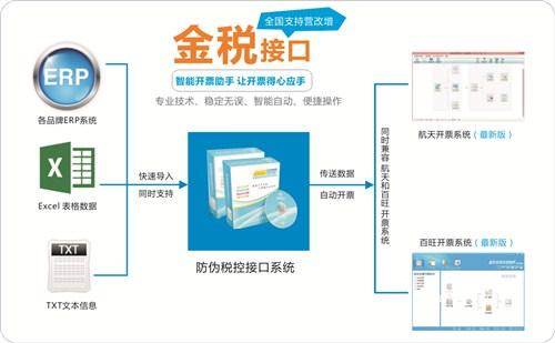 新疆金蝶開票接口 有口皆碑「蘇州金航無憂信息技術供應」