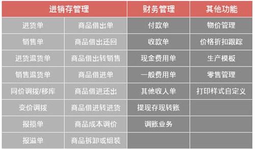 苏州知名辉煌版普及版源头直供厂家 欢迎咨询 苏州美迪软件供应