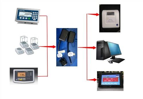 江西无线蓝牙通讯电子秤品牌企业 来电咨询 苏州梅赛奥电子科技供应
