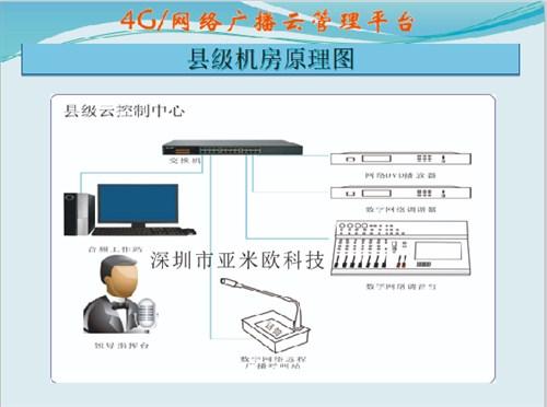 福建口碑好4G无线/预警/宣传广播批发价格 来电咨询「深圳市亚米欧科技供应」