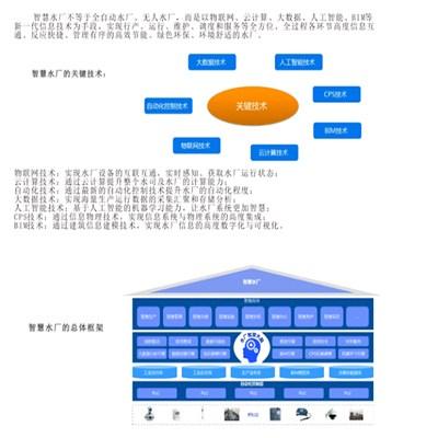 浙江智慧水廠市場前景如何 真誠推薦 深圳市智德森自動化技術供應
