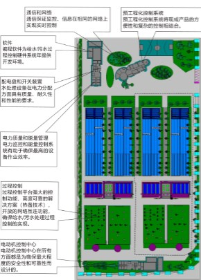 广东水厂自动化控制销售价格 欢迎咨询 深圳市智德森自动化技术供应