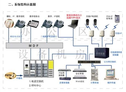 吴江楼宇智能化厂家 和谐共赢 苏州钻之冠智能科技供应