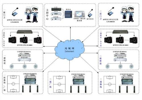 苏州智能广播系统 信息推荐 苏州钻之冠智能科技供应