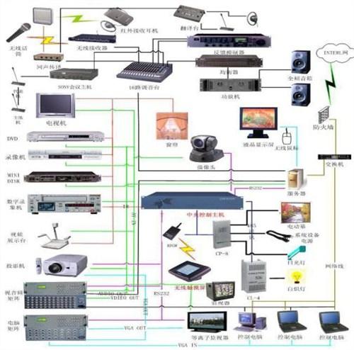 张家港优质会议系统 客户至上 苏州钻之冠智能科技供应