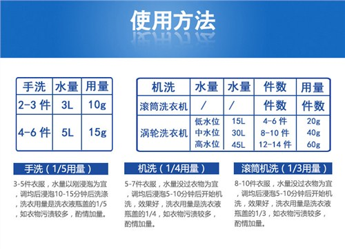 黑龙江销售乳品业管道专用清洗剂 客户至上「莱州市特立发商贸供应」