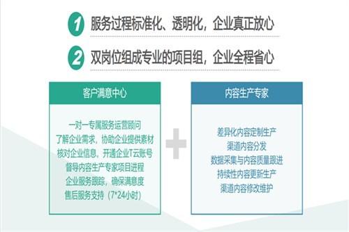 昆明搜狗霸屏推广广告投放