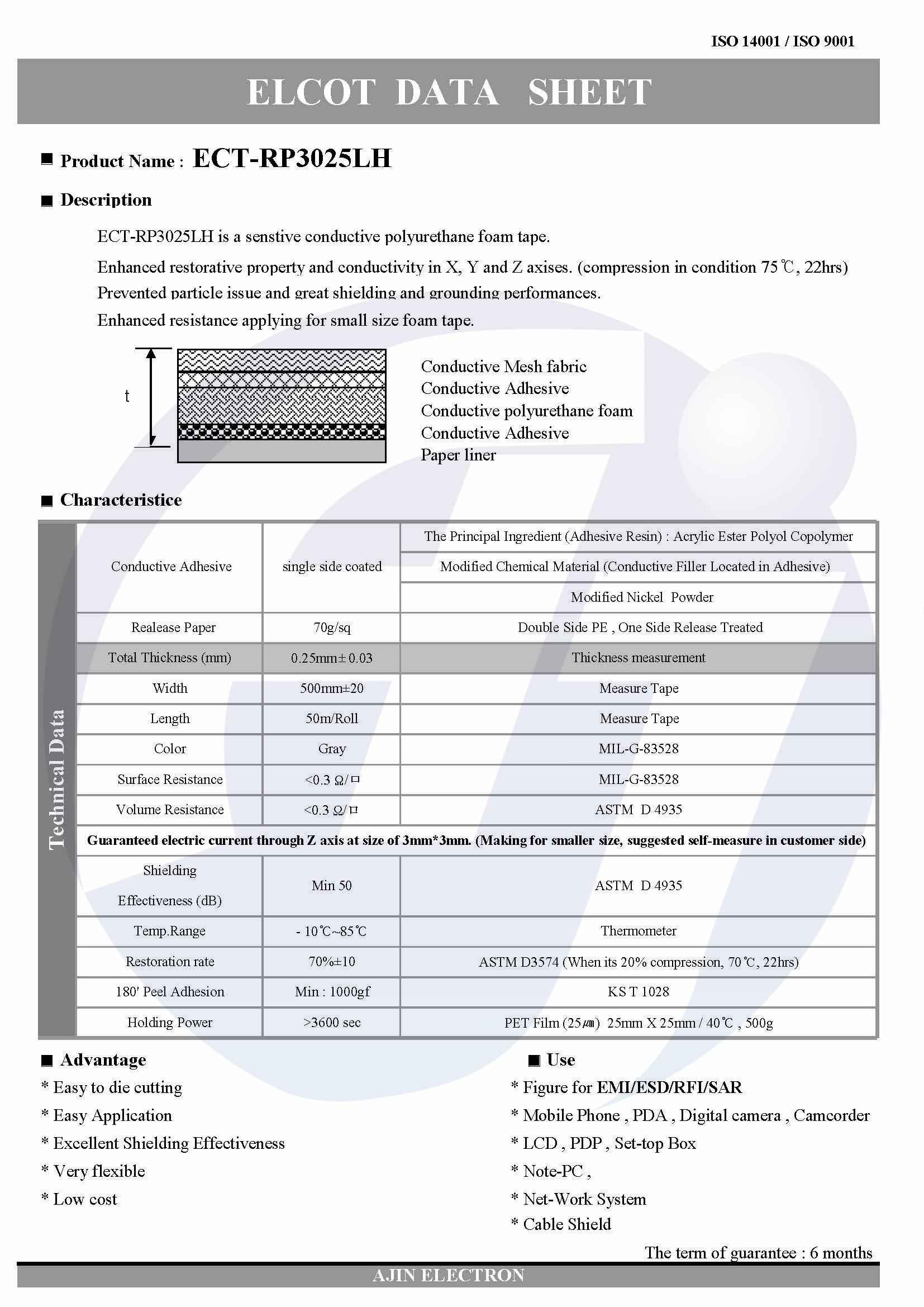 TDS(ECT-RP3025LH).jpg