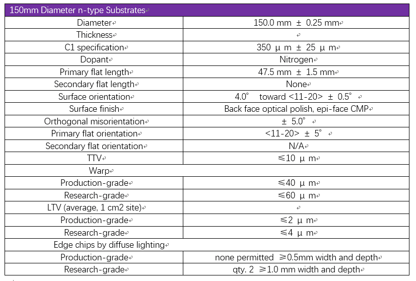 碳化硅4.png