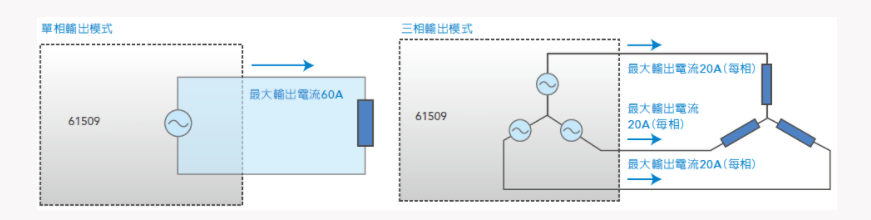 进阶可编程交流电源供应器 Model 61500 -2.png