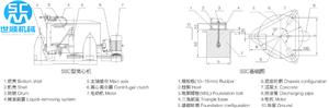 SSC三足式沉降上卸料-结构图.png