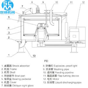 PSD平板式吊袋型-结构示意图.png