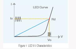 LED 仿真负载 63110A 63113A 63115A-1.jpg