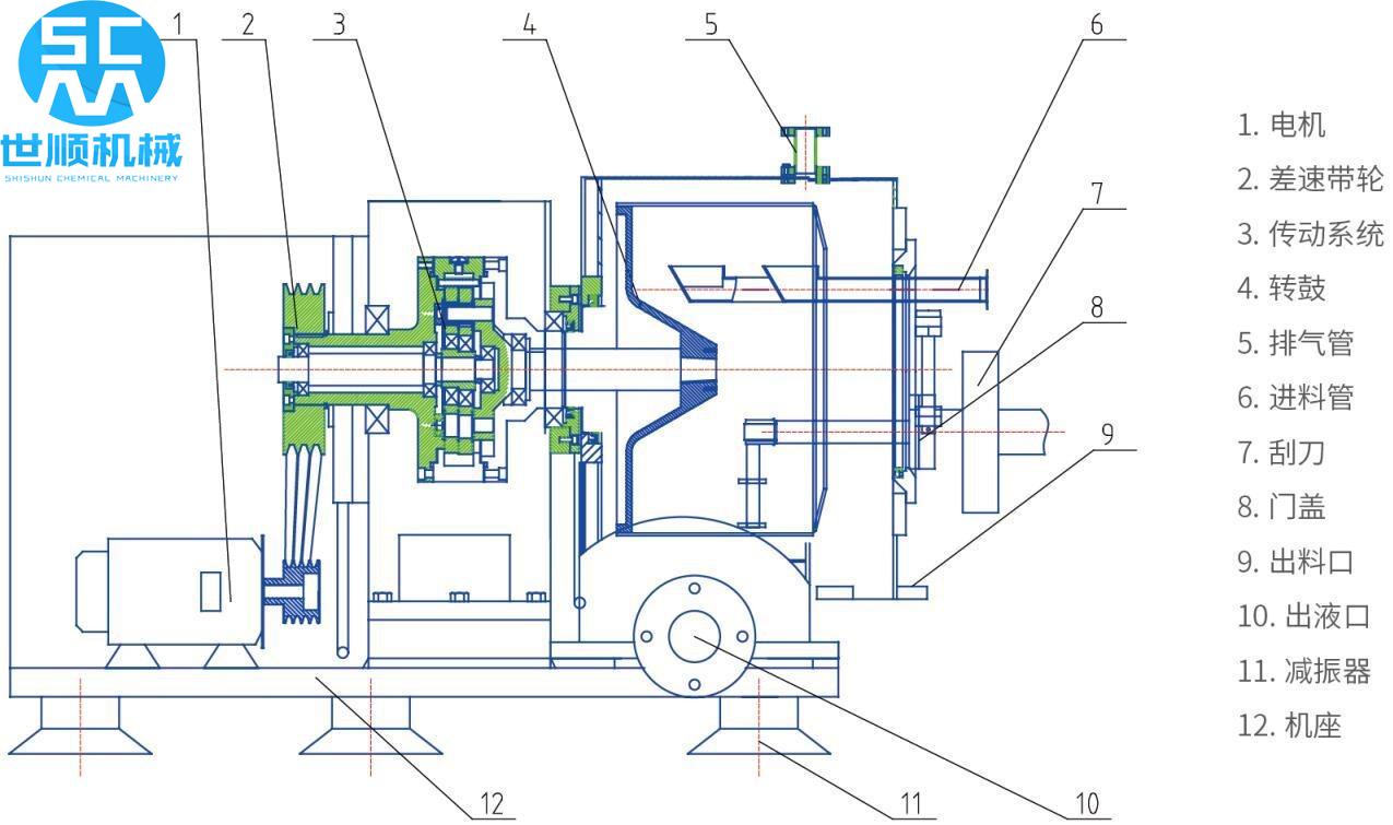 GK 卧式刮刀下卸料离心机-结构示意图.png