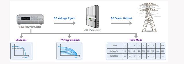 可程控直流电源供应器62000H-S-1.png