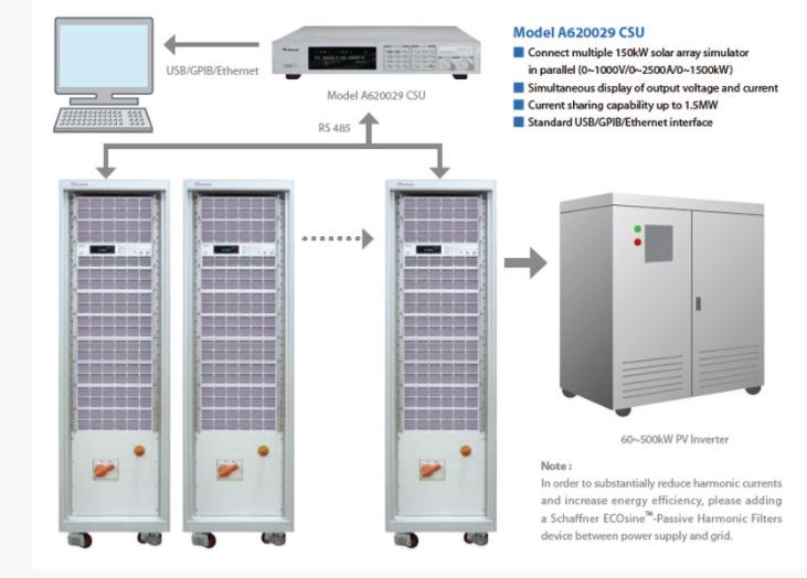 可程控直流电源供应器62000H-S-4.png