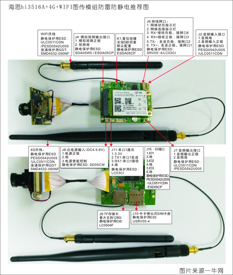 海思hi3516A+4G+WIFI图传模组防.jpg