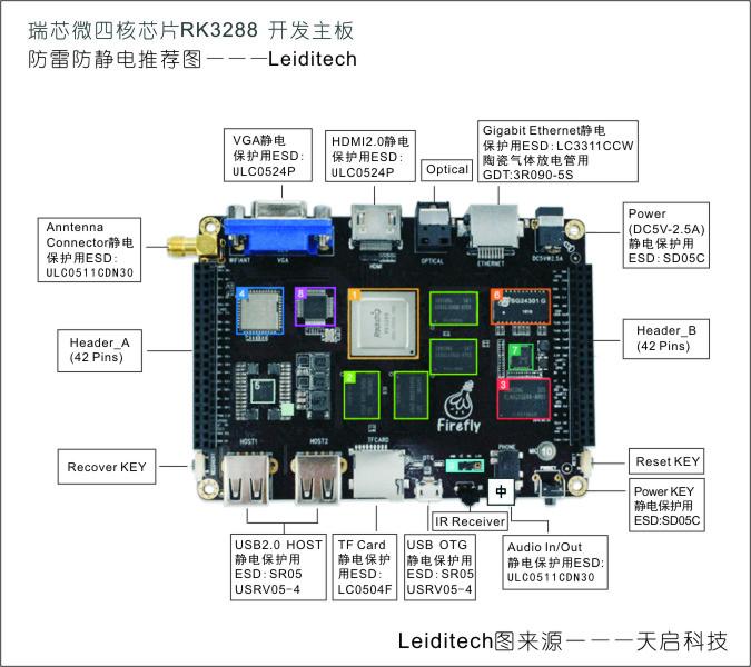 瑞芯微四核芯片PK3288开发主板 .jpg