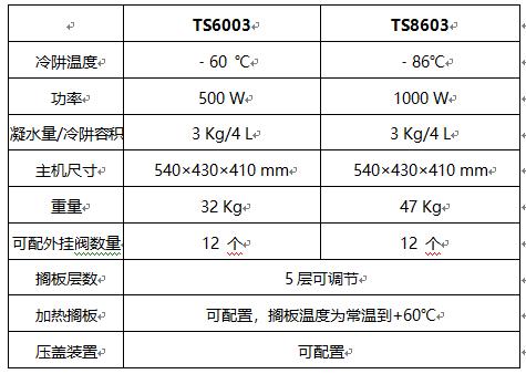 TS6003.png