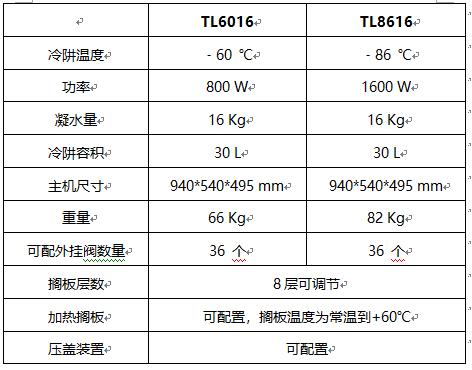 TL6016-TL8616.png