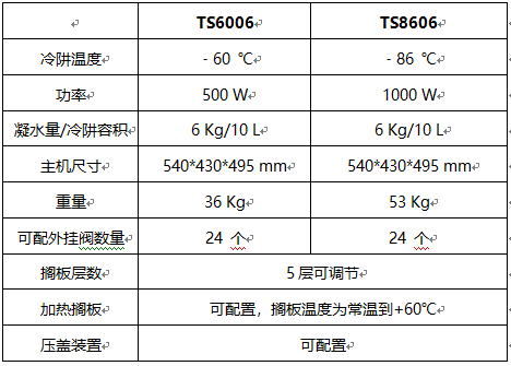TS6006-TS8606.png