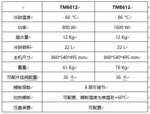 TM6012-TM8612.png