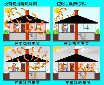 广州金属反射隔热保温涂料施工 来电咨询「武汉辉之达商贸供应」