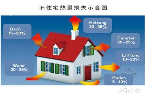 無錫室外反射隔熱保溫涂料噴涂 來電咨詢 武漢輝之達商貿供應