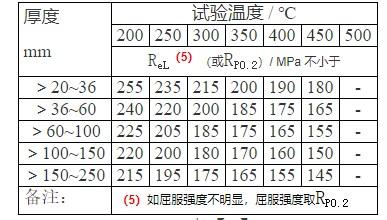 http://www.nthuaimage.com/tiyuyundong/21922.html