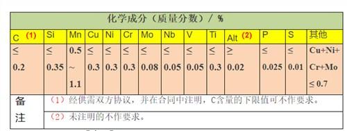 溧阳经销Q245R锅炉板南钢代理订货 推荐咨询「无锡策合商贸供应」