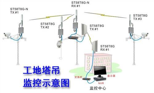 新吴区原装监控安防系统销售电话,监控安防系统