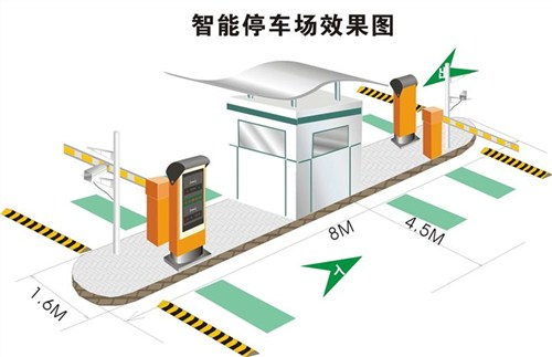 梁溪区智能人行道闸智慧停车系统销售厂家,人行道闸智慧停车系统