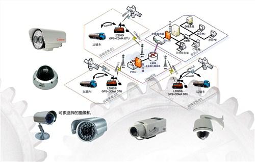 四川生产现场网络监控系统那家好,新方向供