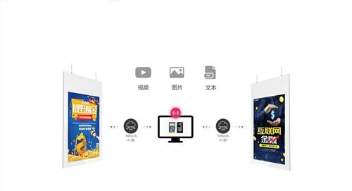 上海高性價比銀行雙面電子海報代理,銀行雙面電子海報
