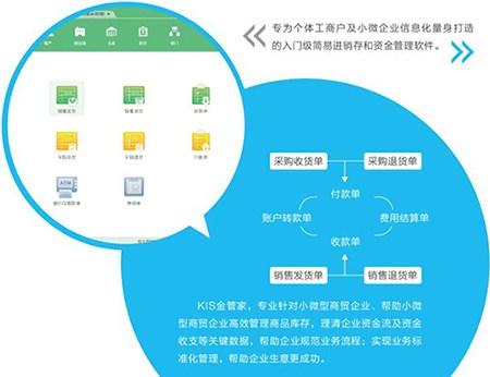 青海金蝶软件有哪些,金蝶软件