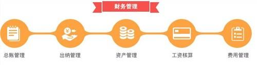 青海金蝶软件下载,金蝶软件
