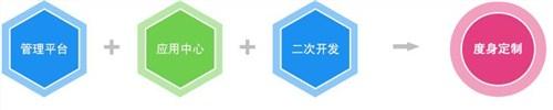 青海金蝶软件免费咨询,金蝶软件