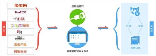 青海零售软件安装流程,零售软件