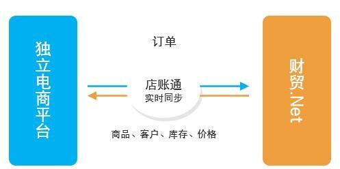 青海金蝶软件哪家专业,金蝶软件