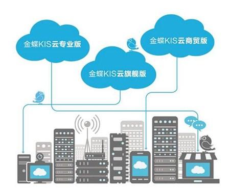 青海零售软件安装,零售软件
