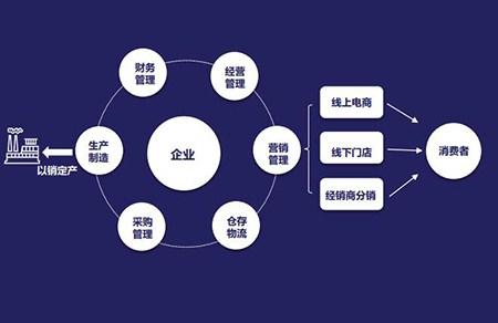 青海零售软件多少钱,零售软件