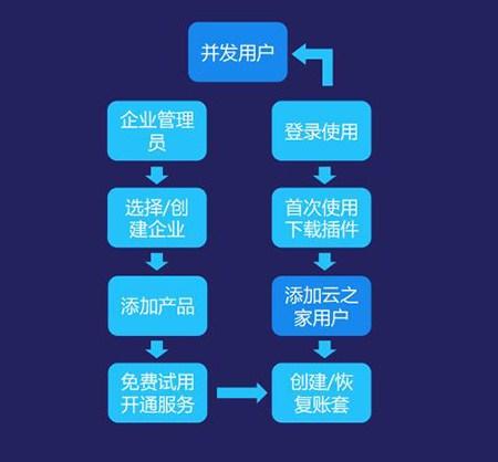 青海零售软件使用方法,零售软件