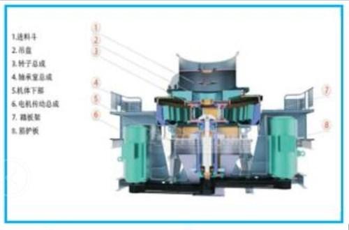 新疆高端制砂機制造廠家 湘泉耐磨供應