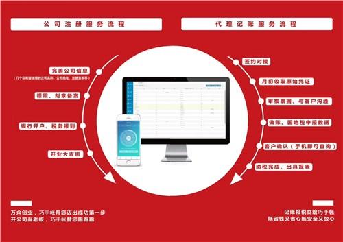 花石服务到位企业信息变更财税服务,企业信息变更