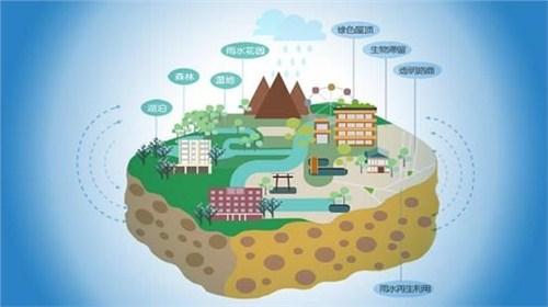 昆明小区海绵城市透水路面 昆明宣沃环保工程供应