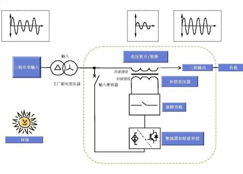 380V稳压电源 上海旋翼电子亚博百家乐