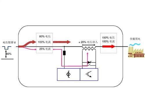 感應式穩壓器 上海旋翼電子供應