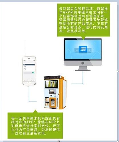 天津扫码共享鲜米机哪家好 和谐共赢 陕西迪尔西信息科技供应