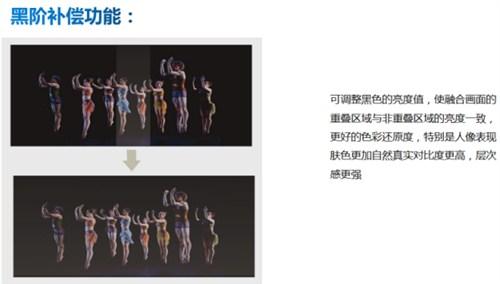 两通道投影融合器LT302哪个好用 上海音维电子科技供应「上海音维电子科技供应」